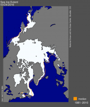 Arctic sea ice extent on March 24, 2016, averaged 14.52 million square kilometers